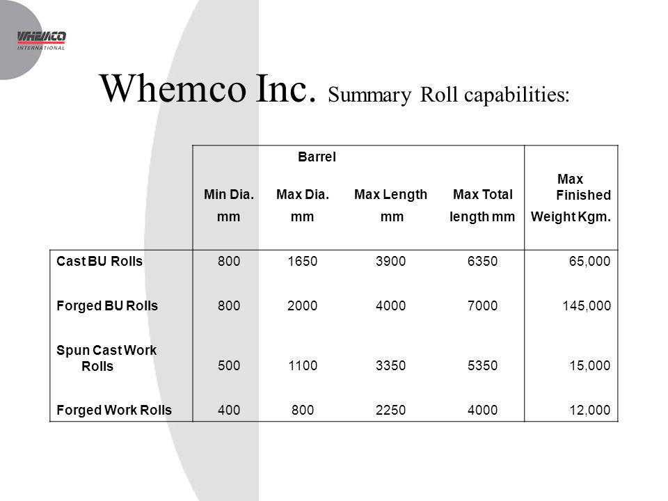 Whemco Inc. Summary Roll capabilities: