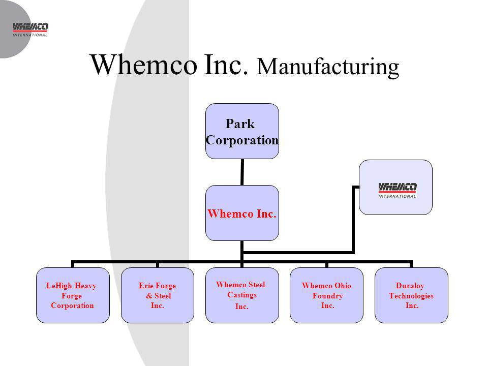 Whemco Inc. Manufacturing