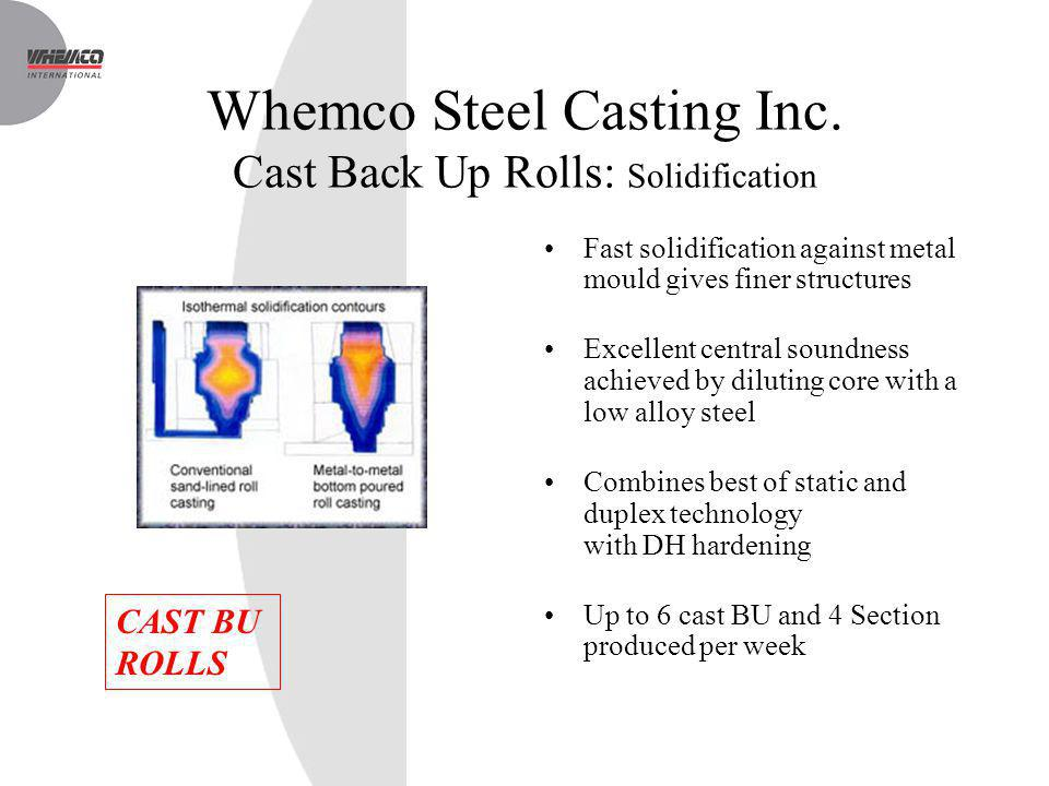 Whemco Steel Casting Inc. Cast Back Up Rolls: Solidification