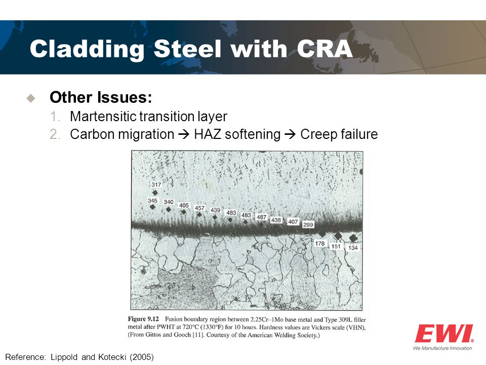 Cladding Steel with CRA