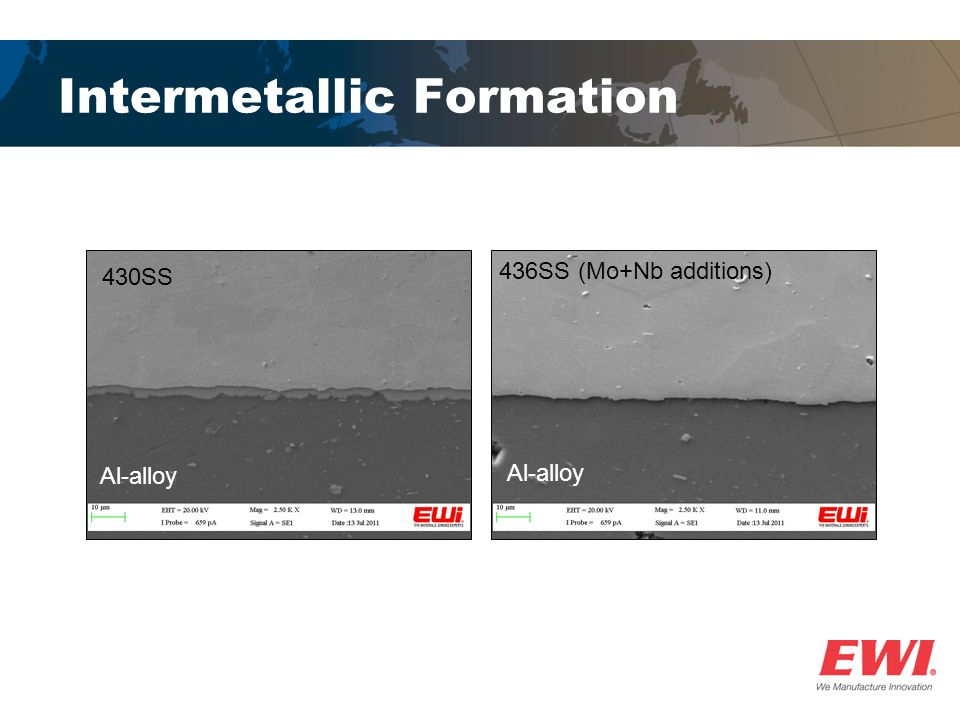 Intermetallic Formation