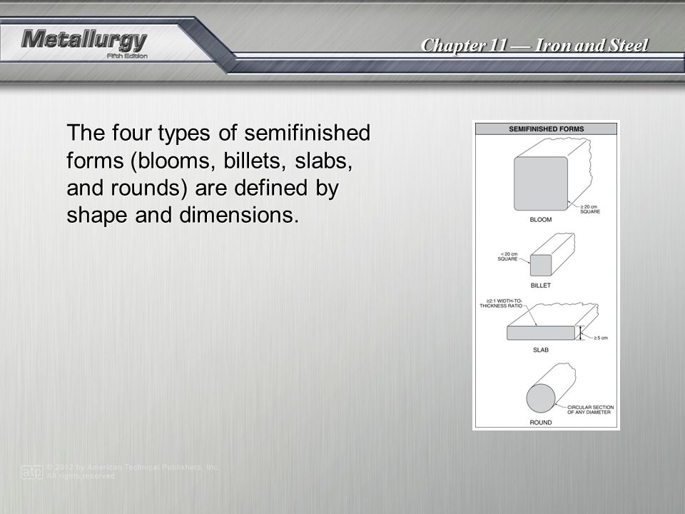 The four types of semifinished forms (blooms, billets, slabs, and rounds) are defined by shape and dimensions.