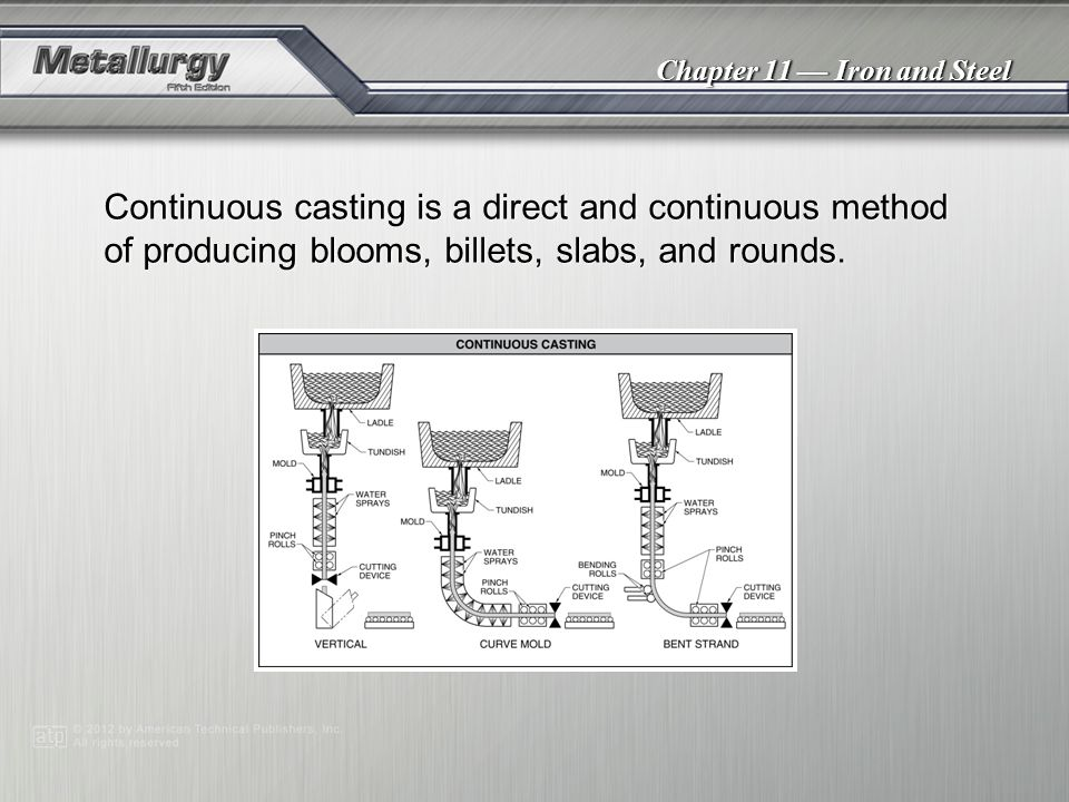 Continuous casting is a direct and continuous method of producing blooms, billets, slabs, and rounds.