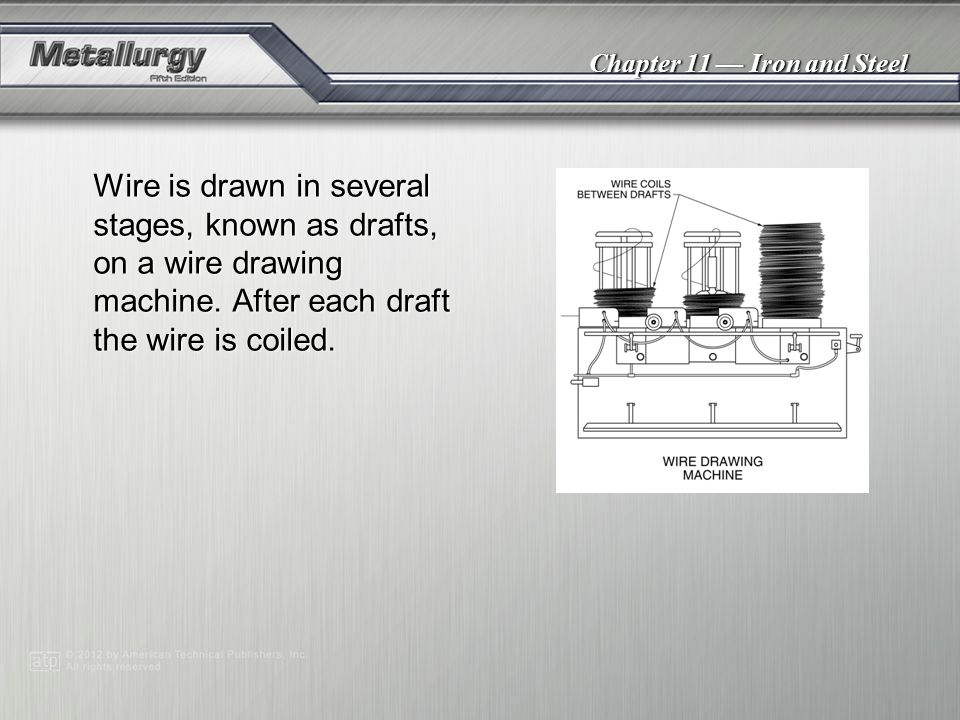 Wire is drawn in several stages, known as drafts, on a wire drawing machine. After each draft the wire is coiled.