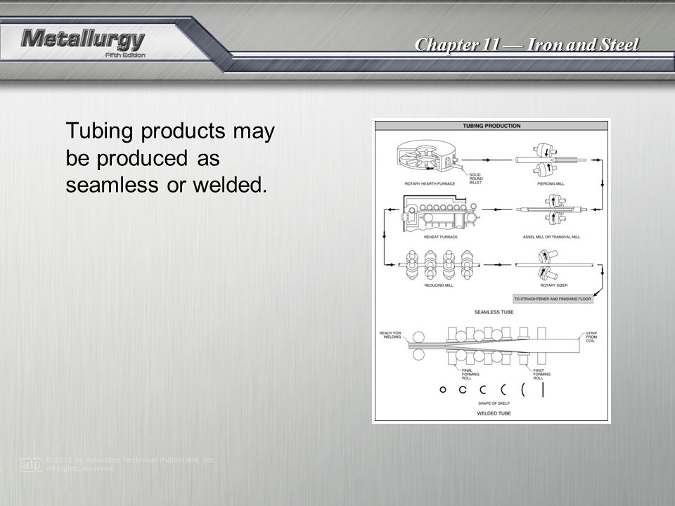 Tubing products may be produced as seamless or welded.