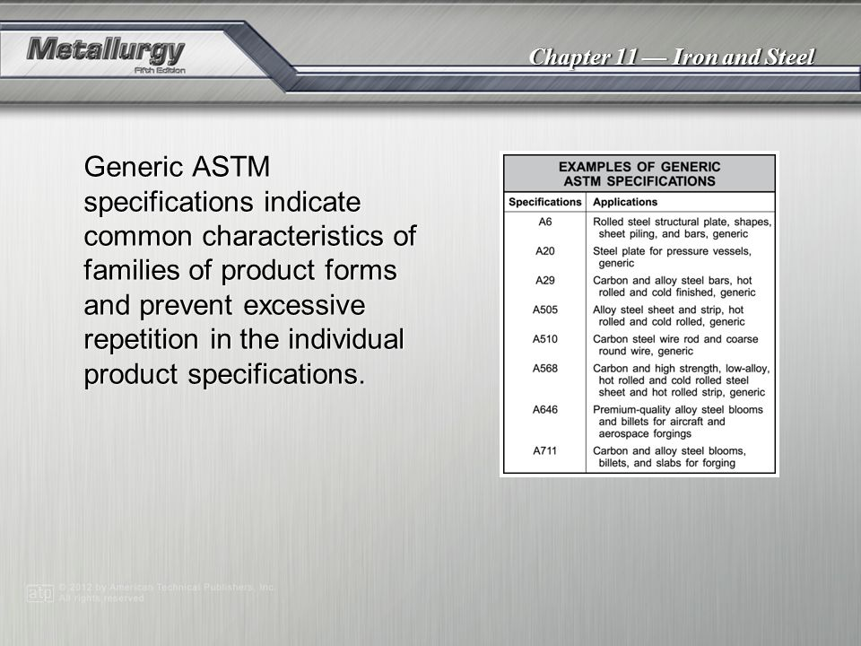 Generic ASTM specifications indicate common characteristics of families of product forms and prevent excessive repetition in the individual product specifications.