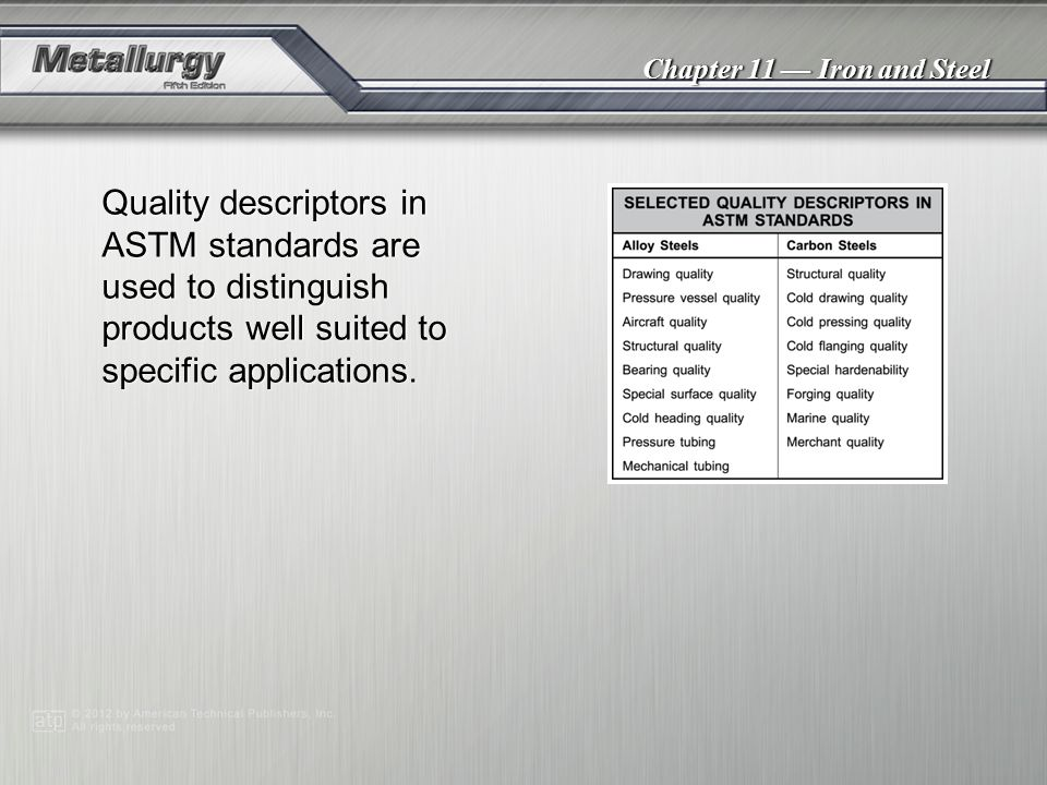 Quality descriptors in ASTM standards are used to distinguish products well suited to specific applications.