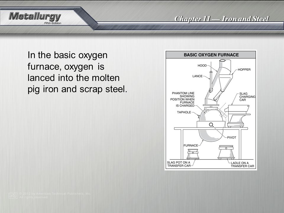 In the basic oxygen furnace, oxygen is lanced into the molten pig iron and scrap steel.