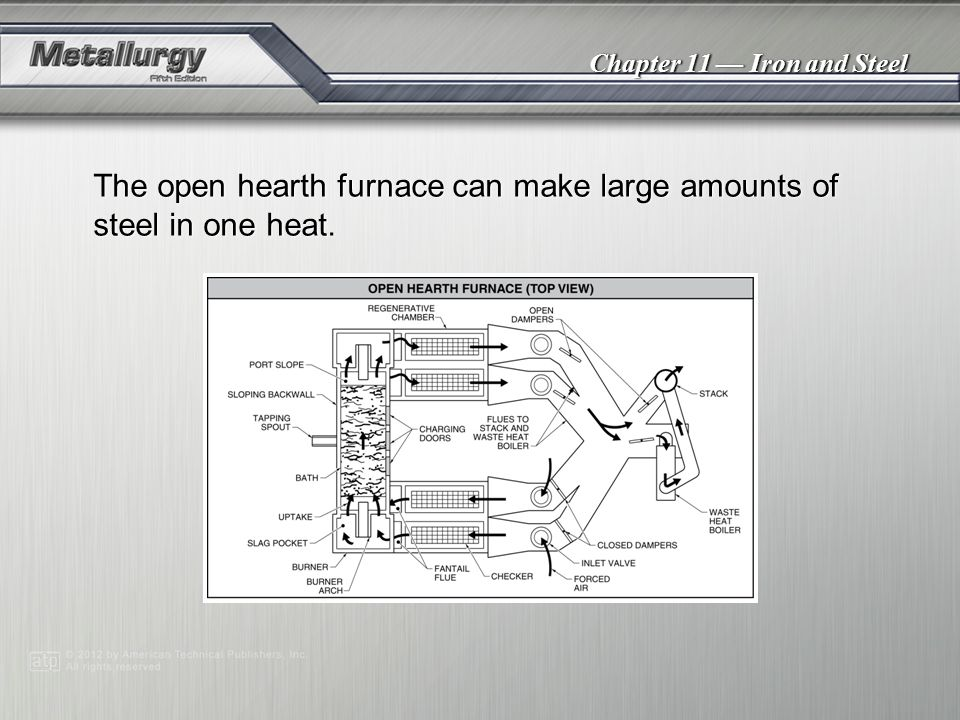 The open hearth furnace can make large amounts of steel in one heat.