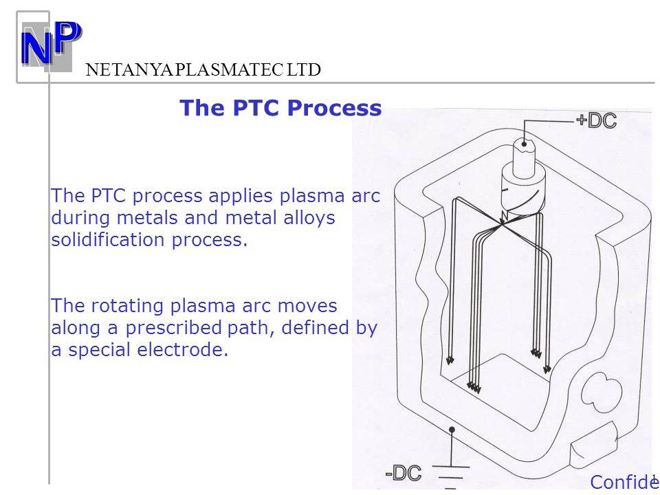 The PTC Process