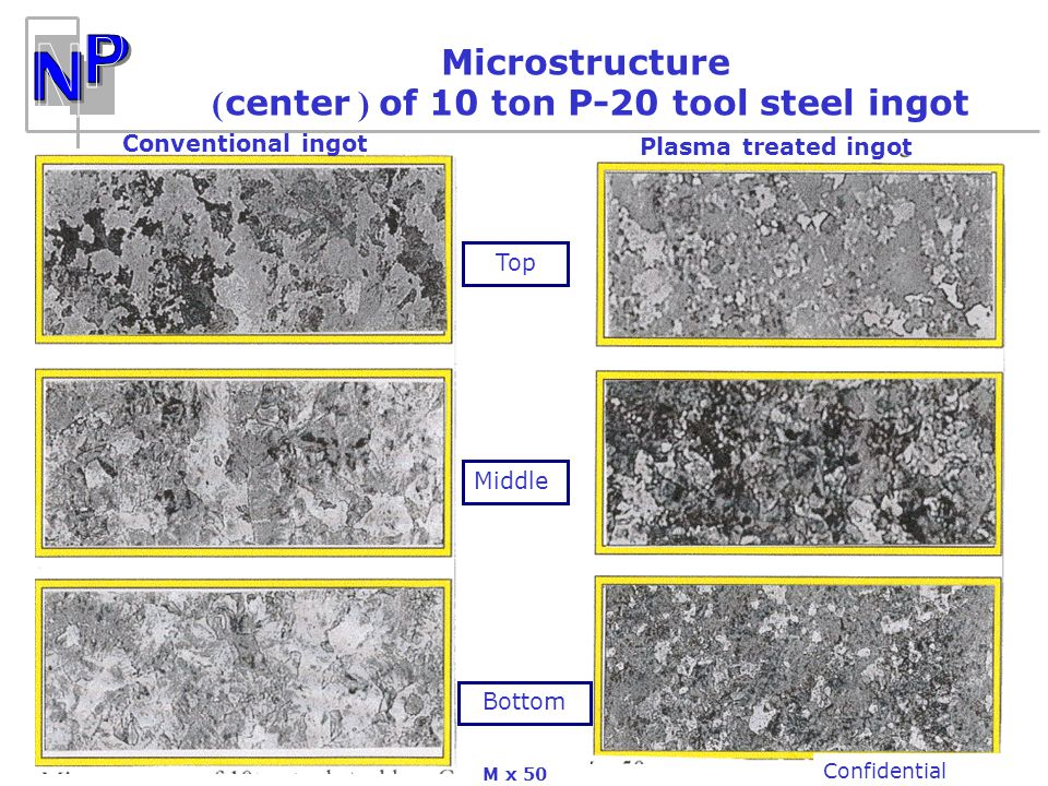)center ( of 10 ton P-20 tool steel ingot