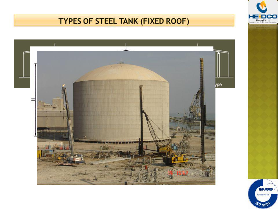 Types of steel tank (fixed roof)