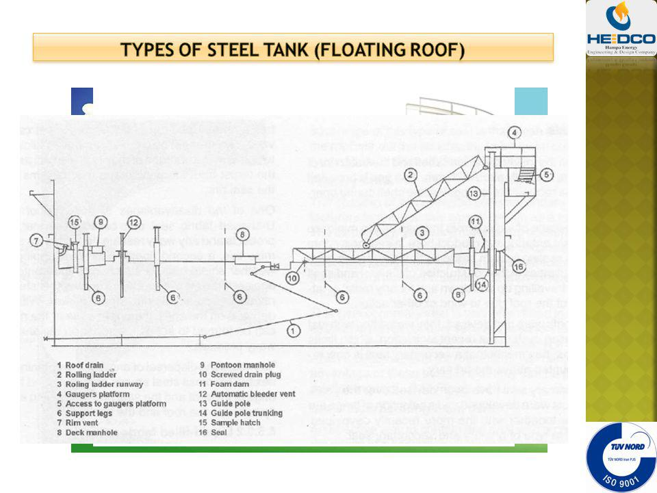 Types of steel tank (floating roof)