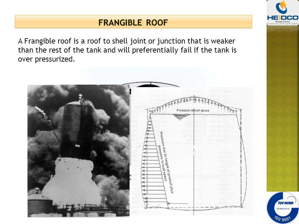 FRANGIBLE roof