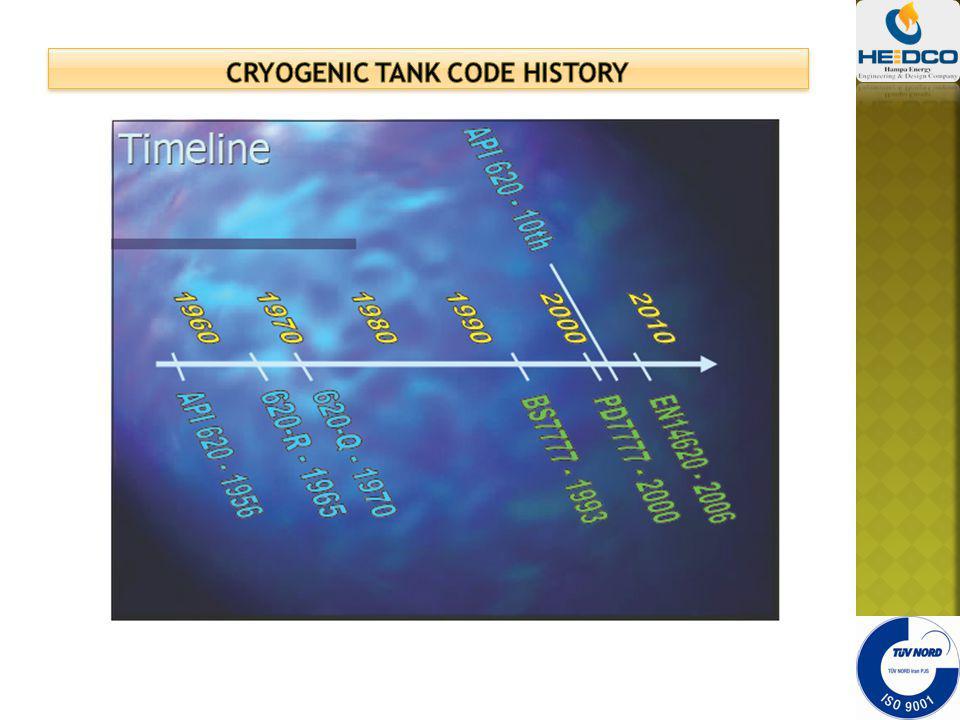 Cryogenic tank code history