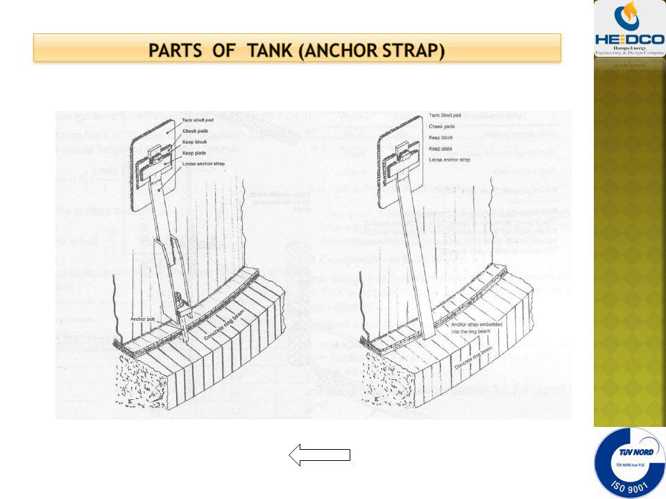 PARTS OF TANK (anchor strap)
