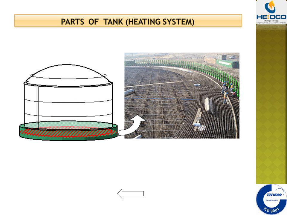 PARTS OF TANK (heating system)