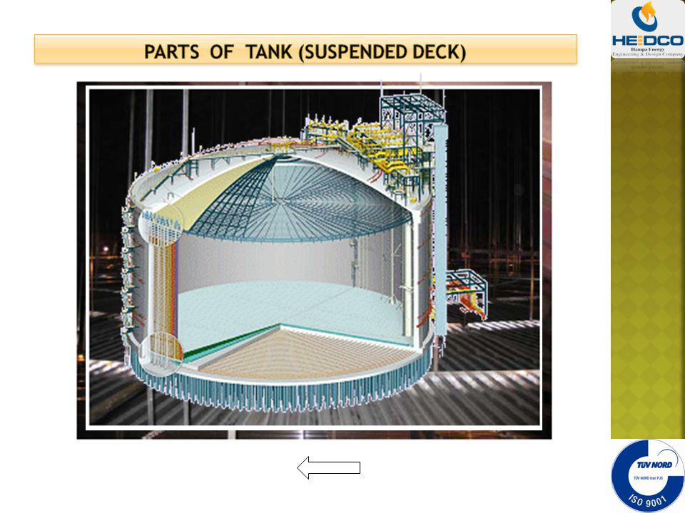 PARTS OF TANK (suspended deck)
