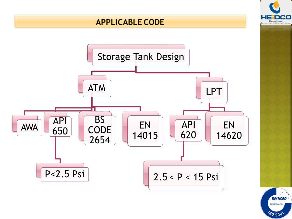Storage Tank Design ATM API 650 P<2.5 Psi BS CODE 2654 EN 14015 LPT