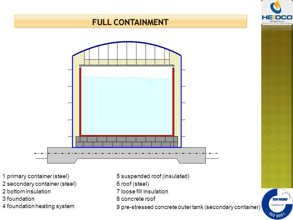FULL CONTAINMENT 1 primary container (steel)