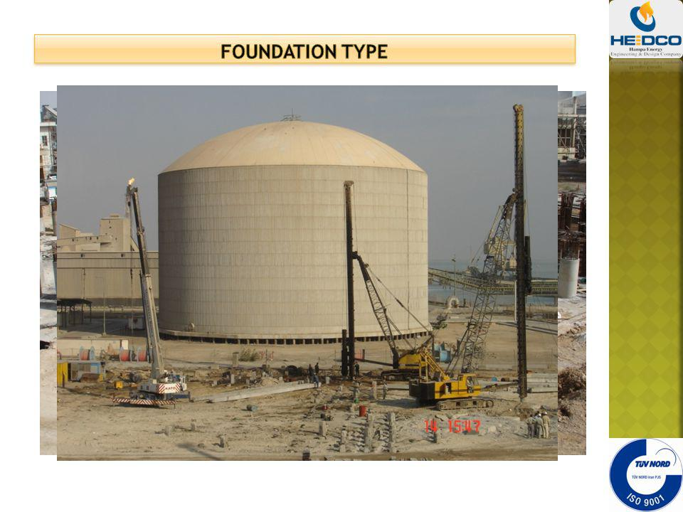 Foundation type