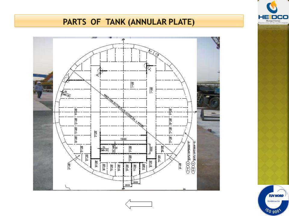 PARTS OF TANK (annular plate)