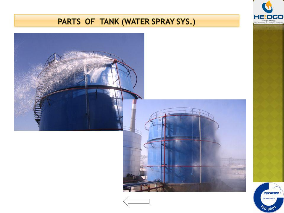 PARTS OF TANK (water spray sys.)