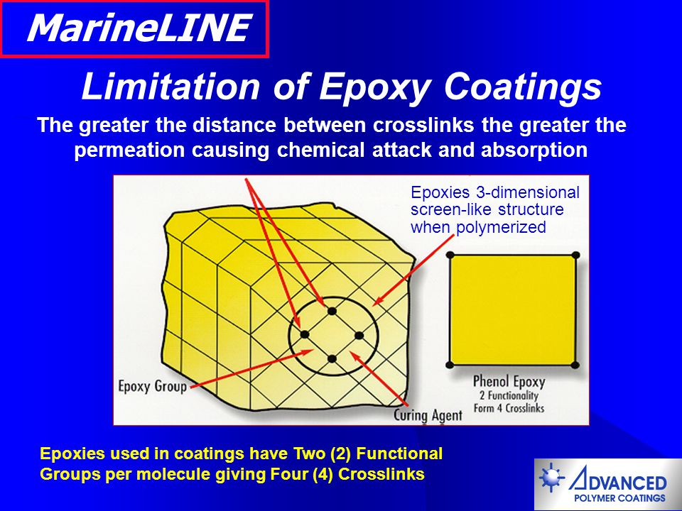 Limitation of Epoxy Coatings