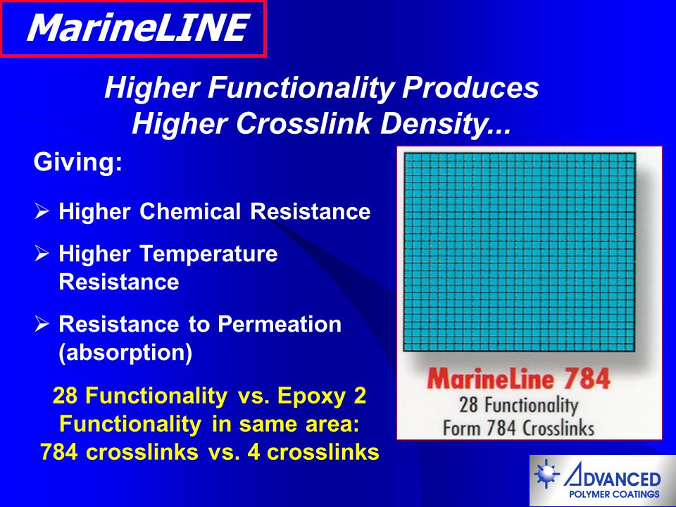 MarineLINE Higher Functionality Produces Higher Crosslink Density...