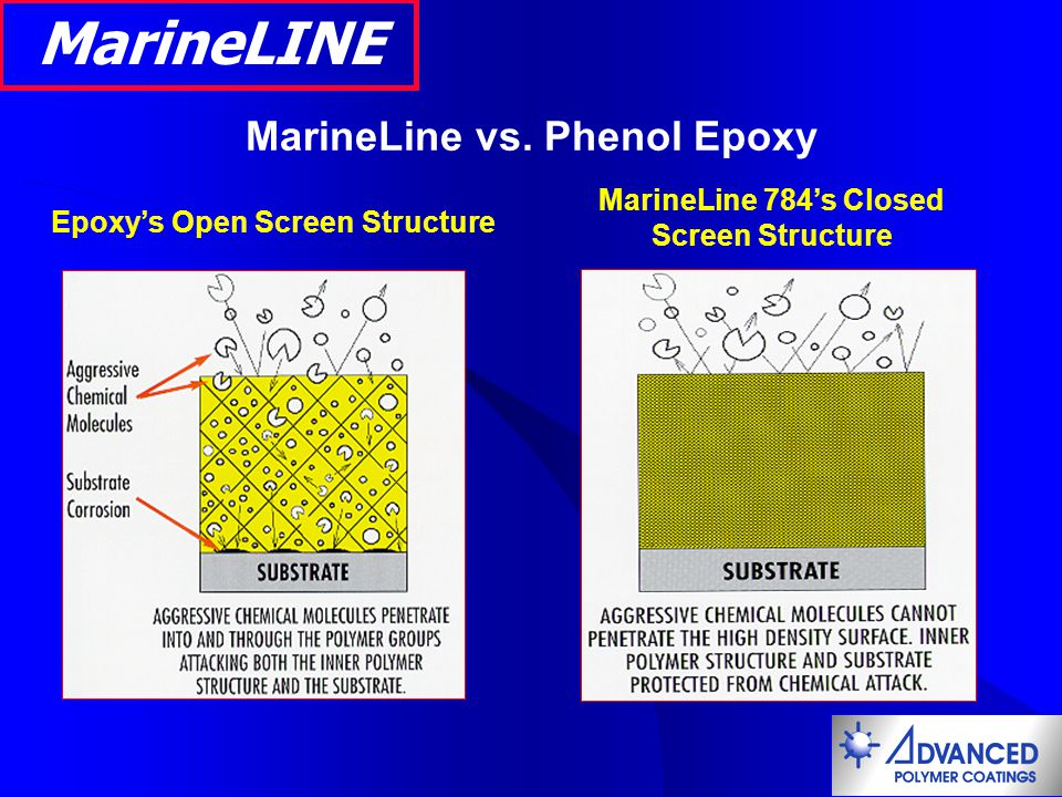 MarineLINE MarineLine vs. Phenol Epoxy