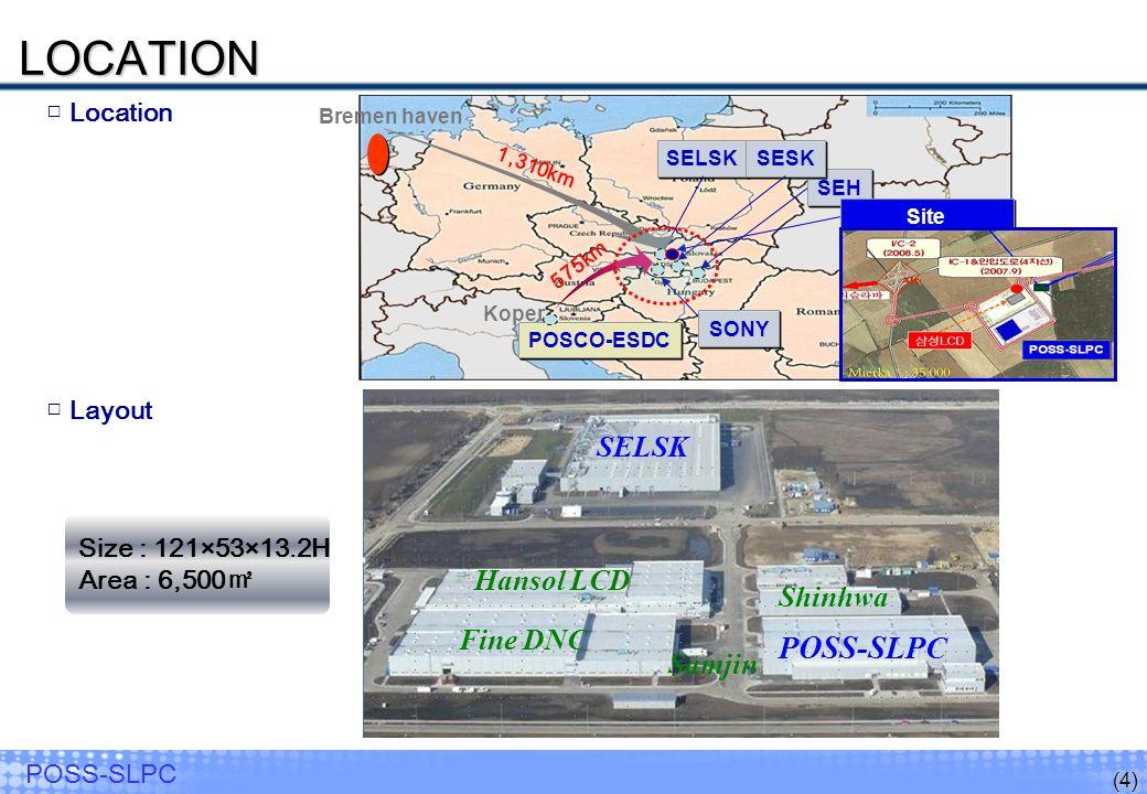 LOCATION POSS-SLPC SELSK Hansol LCD Shinhwa Fine DNC Samjin Location