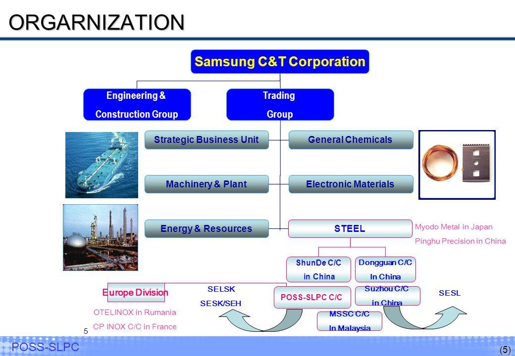Samsung C&T Corporation Strategic Business Unit