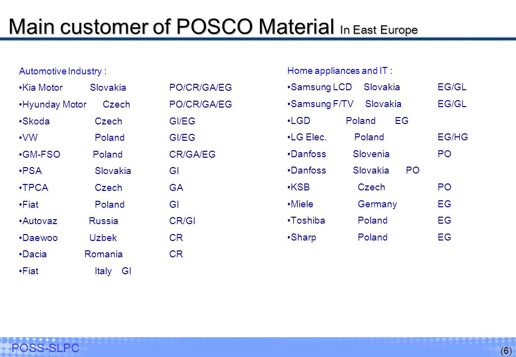 Main customer of POSCO Material In East Europe