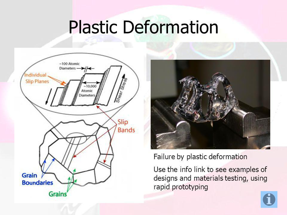 Plastic Deformation Failure by plastic deformation