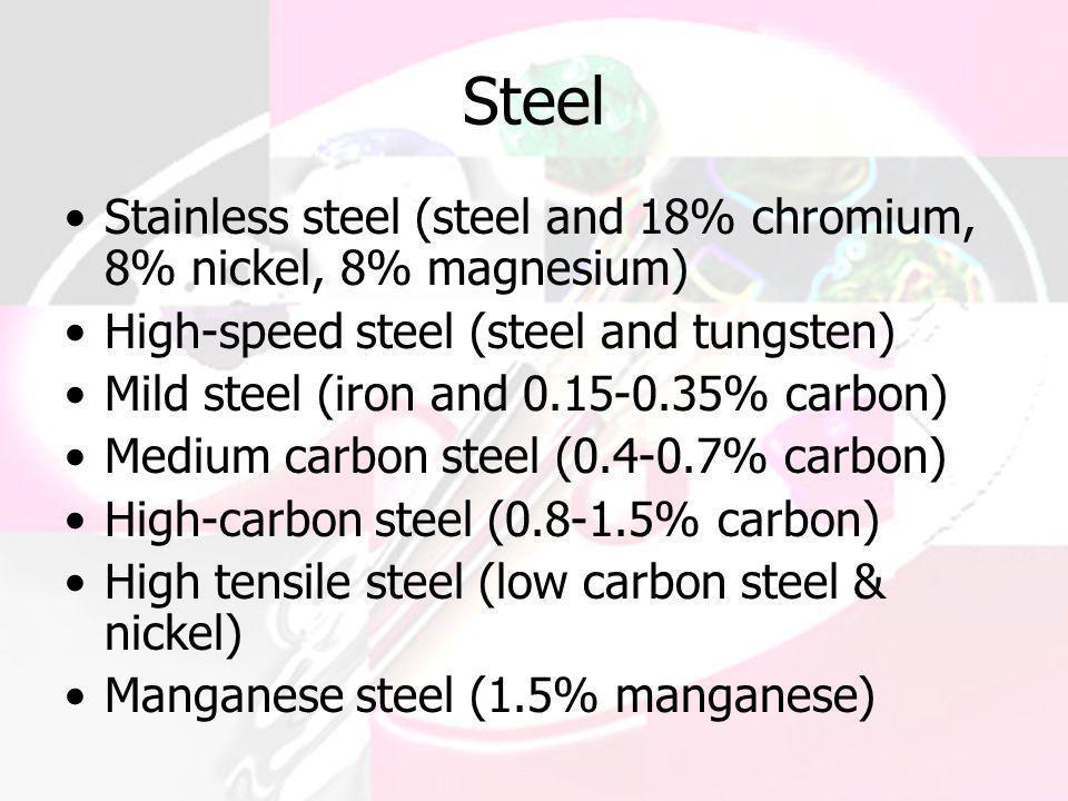 Steel Stainless steel (steel and 18% chromium, 8% nickel, 8% magnesium) High-speed steel (steel and tungsten)