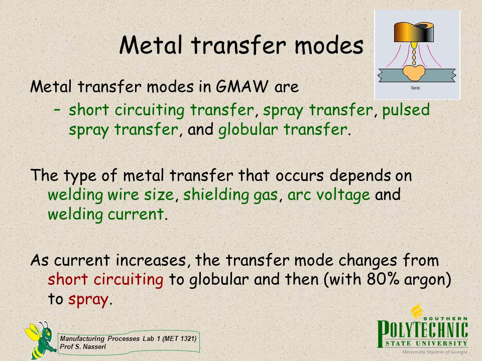Manufacturing Processes Lab I MET 1321 Metal Inert Gas Welding (MIG ...