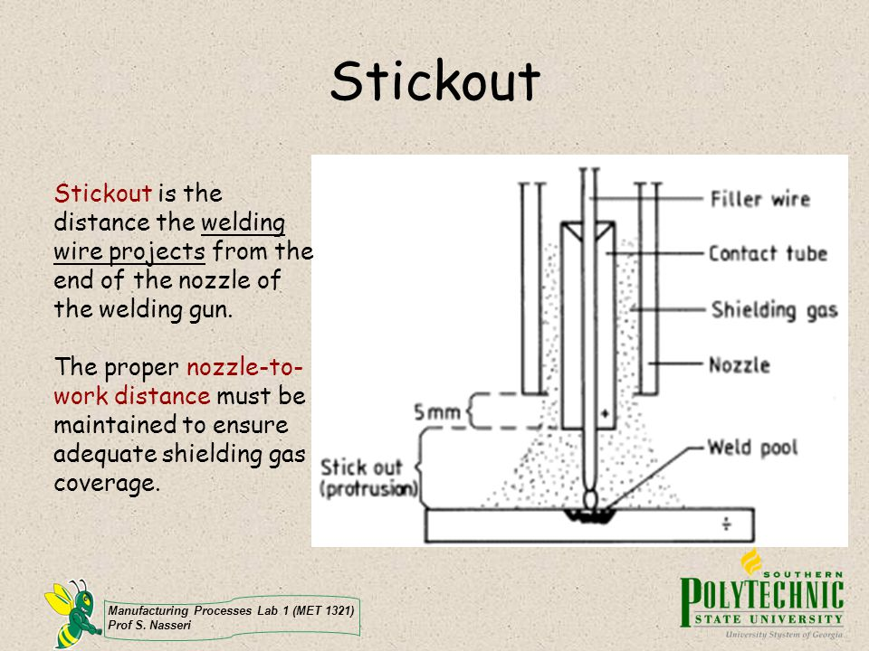 Stickout Stickout is the distance the welding wire projects from the end of the nozzle of the welding gun.