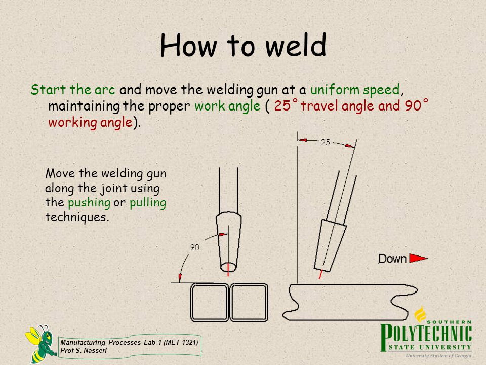 How to weld Start the arc and move the welding gun at a uniform speed, maintaining the proper work angle ( 25˚ travel angle and 90˚ working angle).