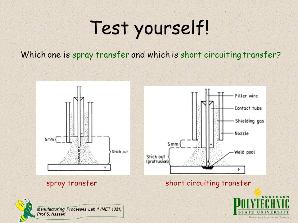 Test yourself! Which one is spray transfer and which is short circuiting transfer spray transfer short circuiting transfer.
