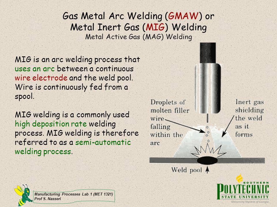 Gas Metal Arc Welding (GMAW) or Metal Inert Gas (MIG) Welding Metal Active Gas (MAG) Welding