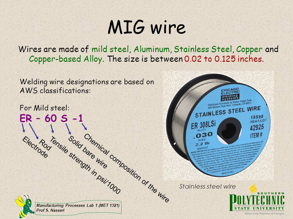 MIG wire Wires are made of mild steel, Aluminum, Stainless Steel, Copper and Copper-based Alloy. The size is between 0.02 to inches.