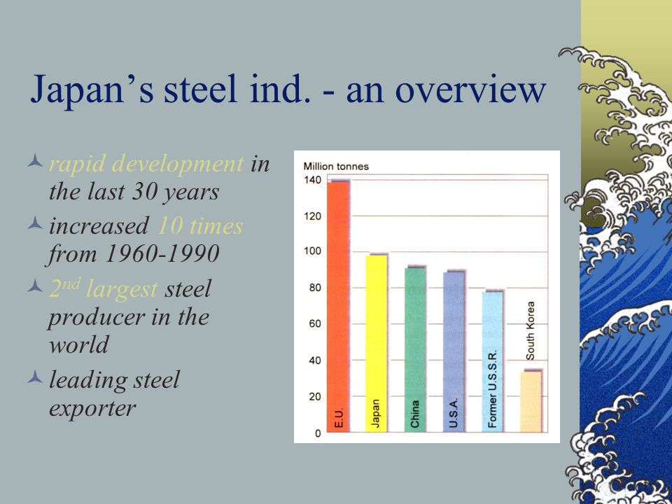 Japan's steel ind. - an overview