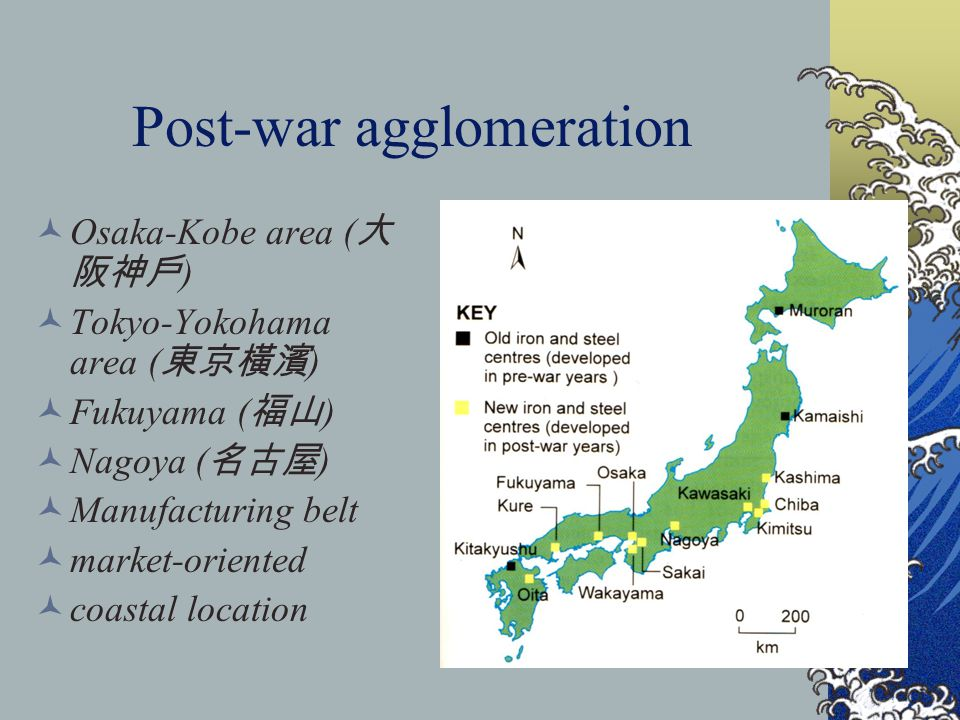 Post-war agglomeration
