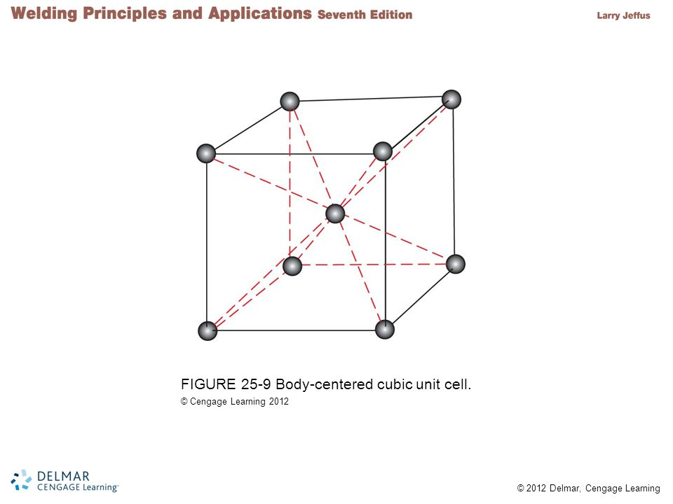 FIGURE 25-9 Body-centered cubic unit cell.