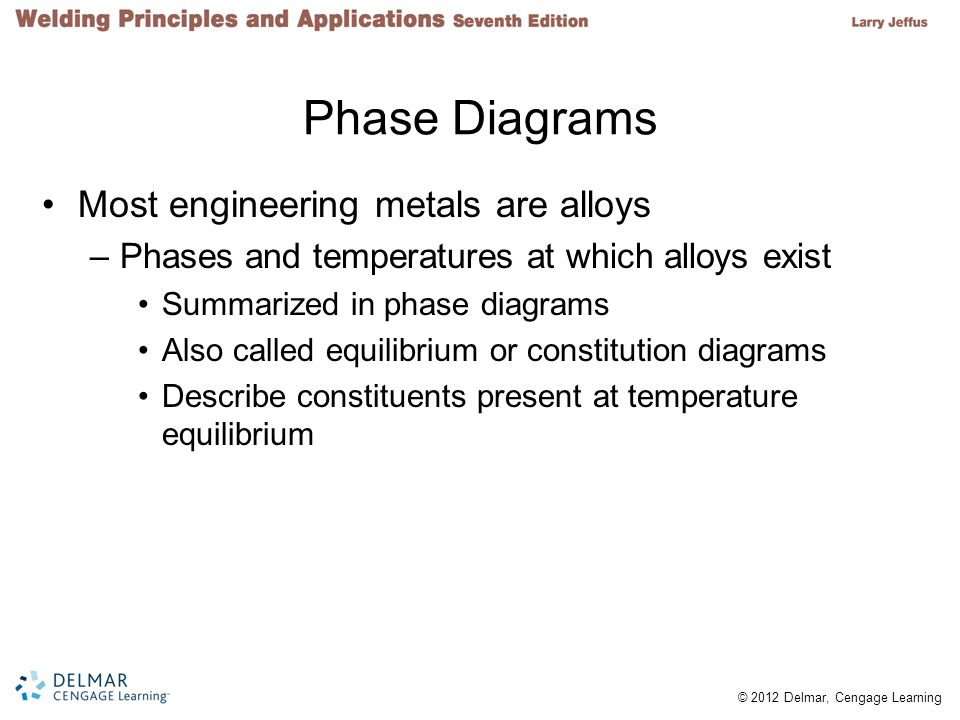 Phase Diagrams Most engineering metals are alloys