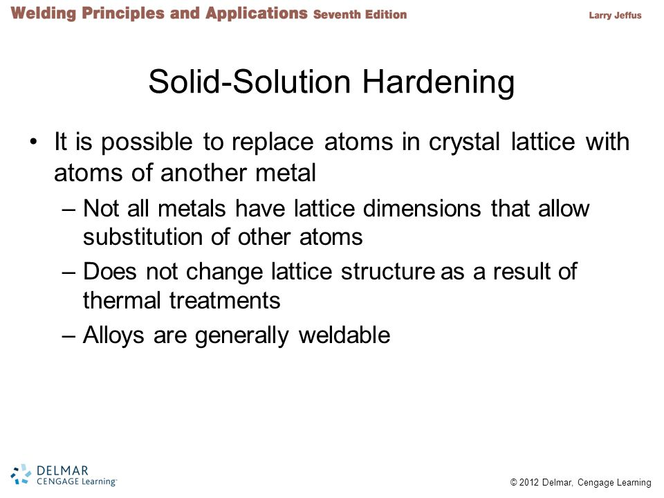 Solid-Solution Hardening