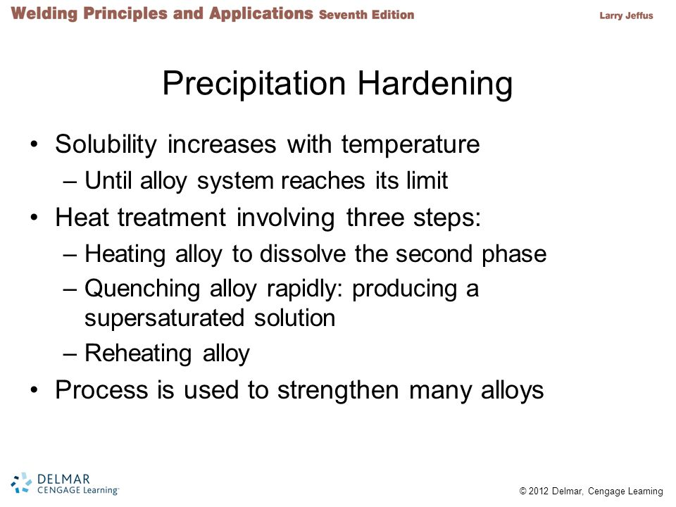 Precipitation Hardening
