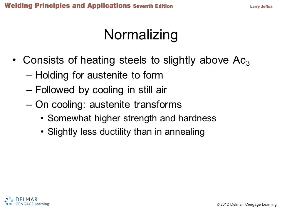 Normalizing Consists of heating steels to slightly above Ac3
