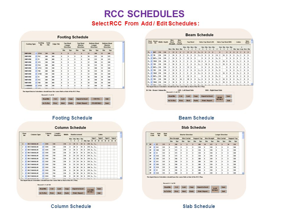 Select RCC From Add / Edit Schedules :