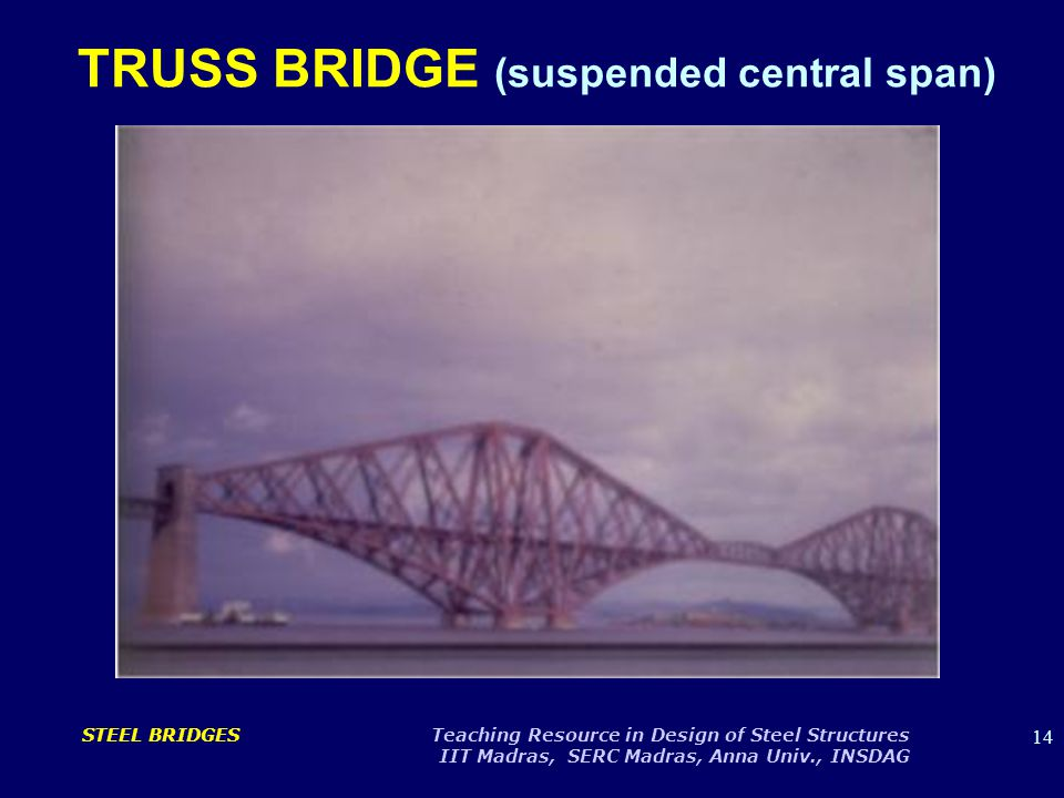 TRUSS BRIDGE (suspended central span)